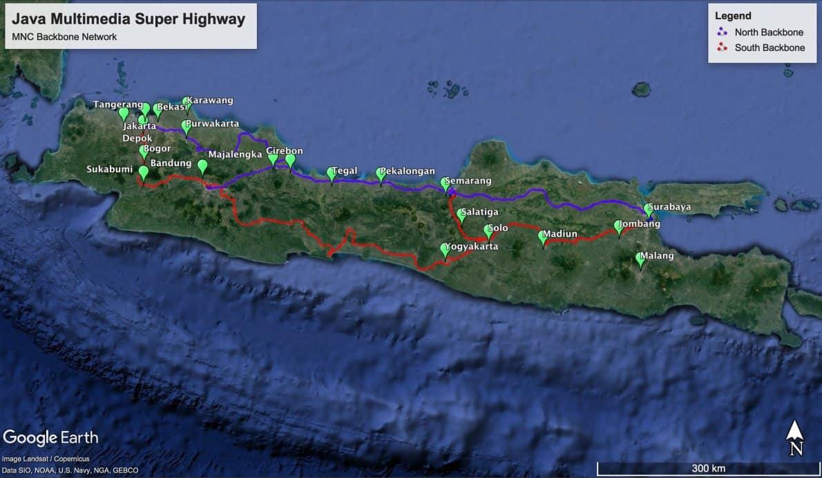 Java Multimedia Super Highway