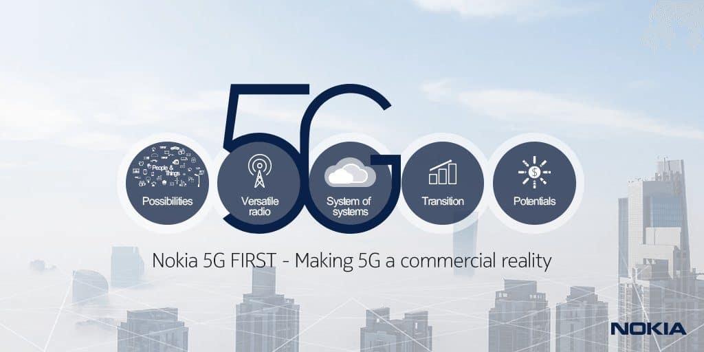 Kerjasama jaringan 5G Nokia dan T-Mobile. Foto oleh fonearena.com