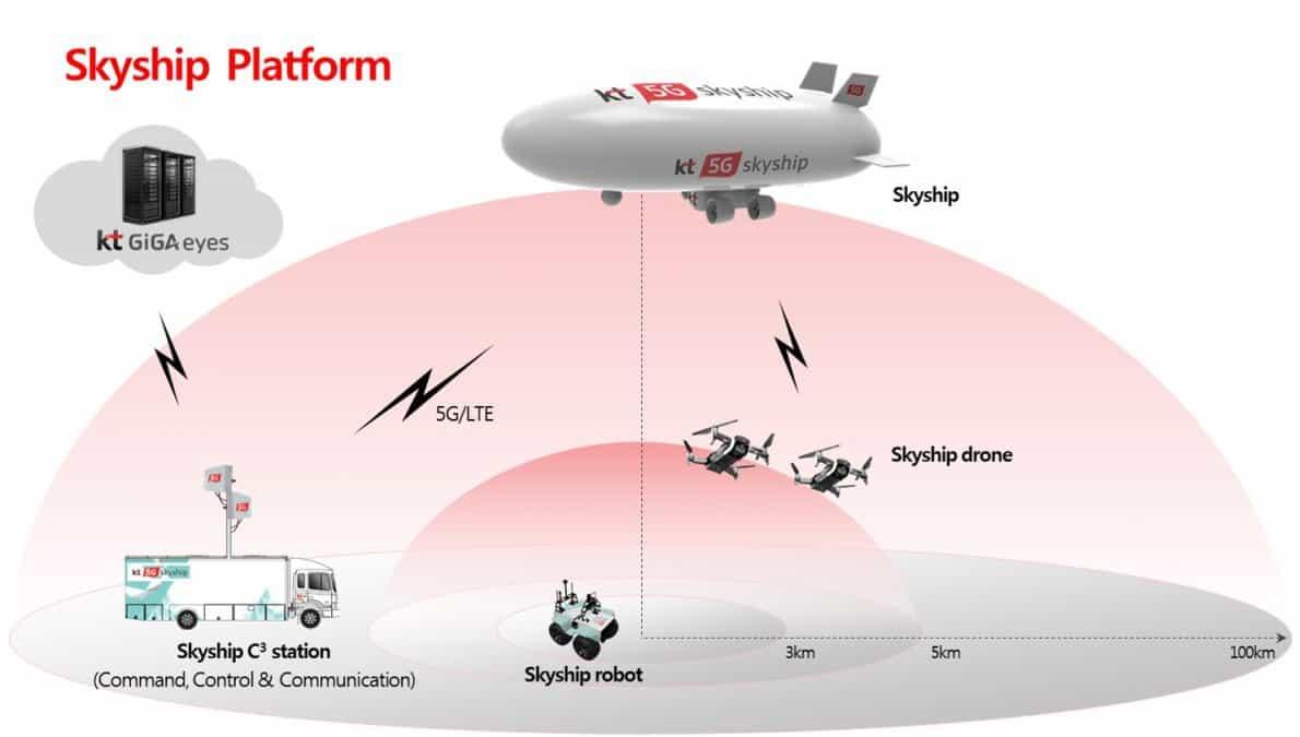 Platform drone kapal udara untuk keperluan SAR. Foto oleh zdnet.com
