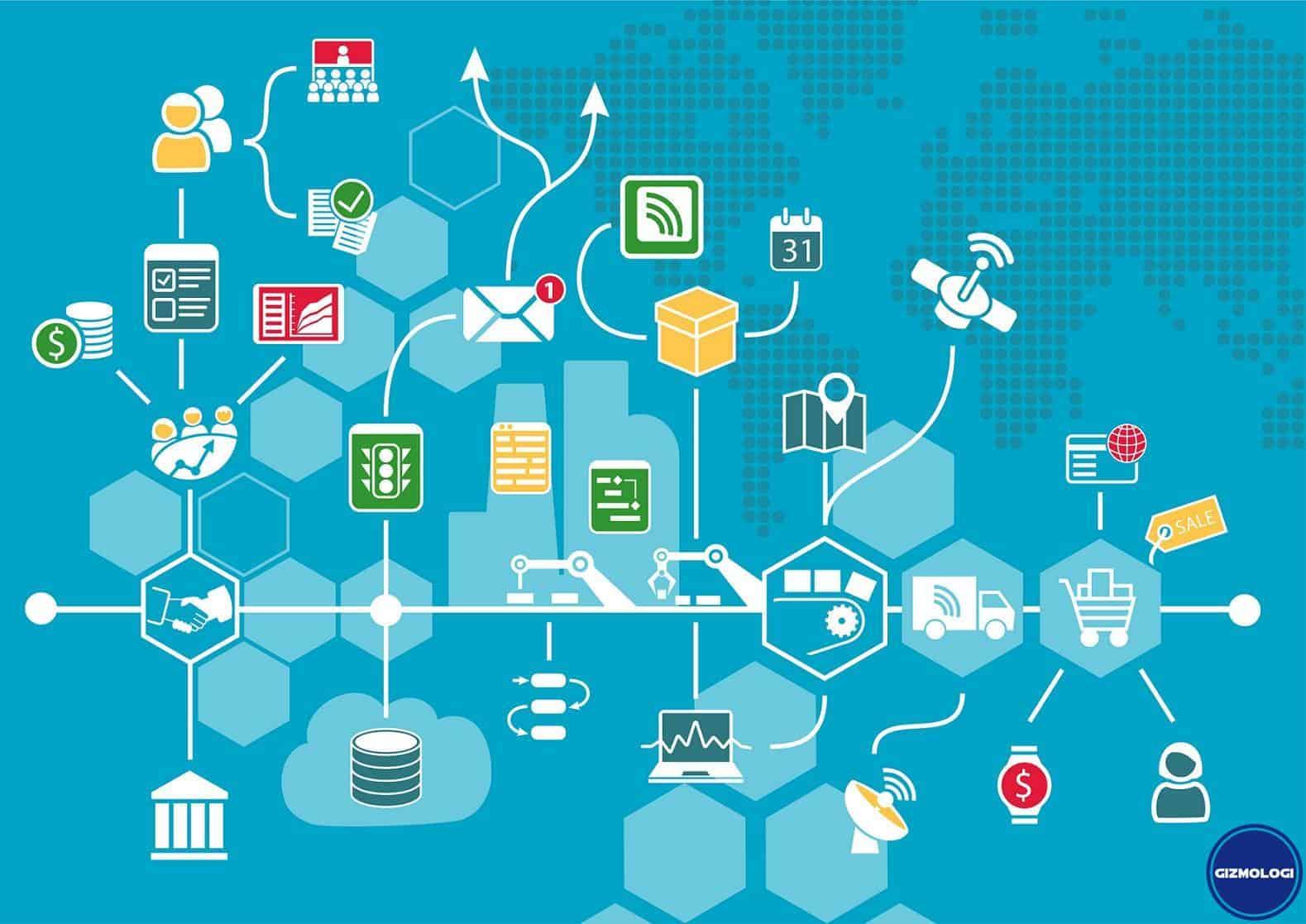 Digital economy IoT