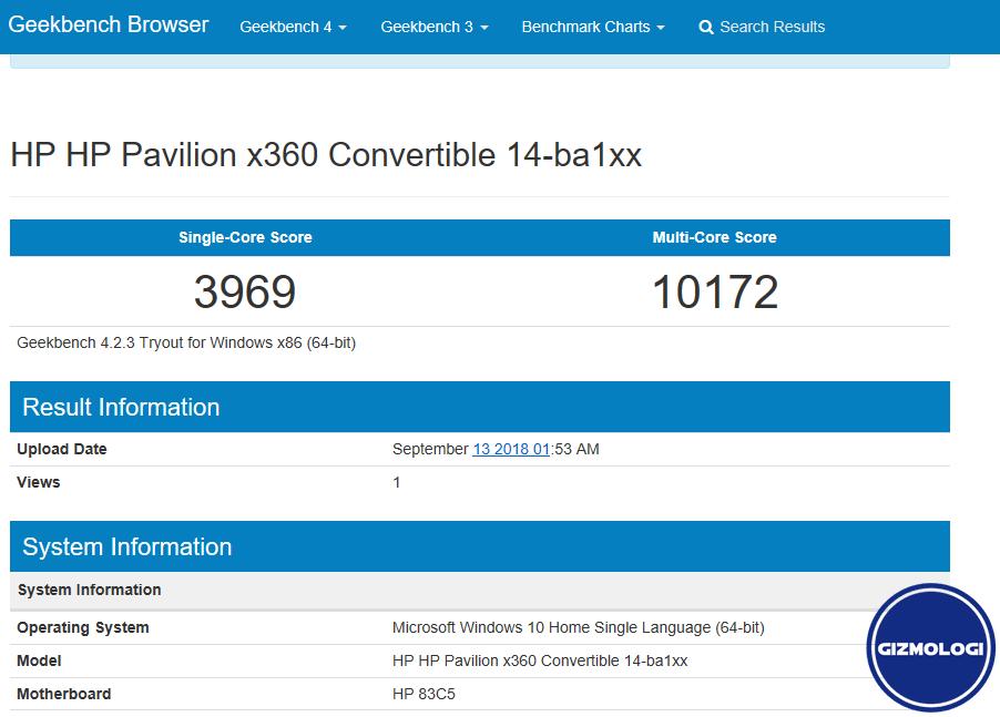 benchmark HP Pavilion X360