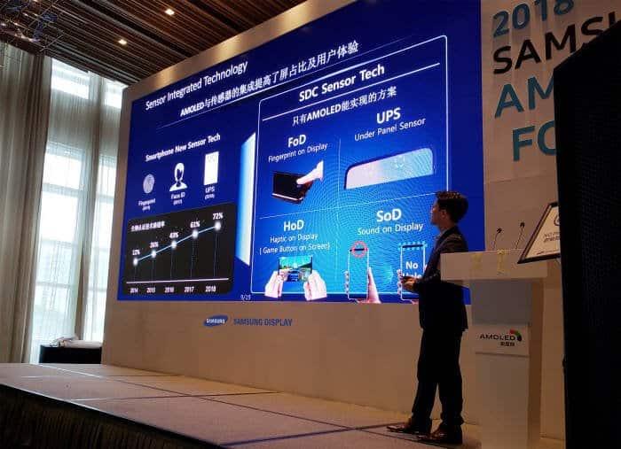 Samsung Under Display