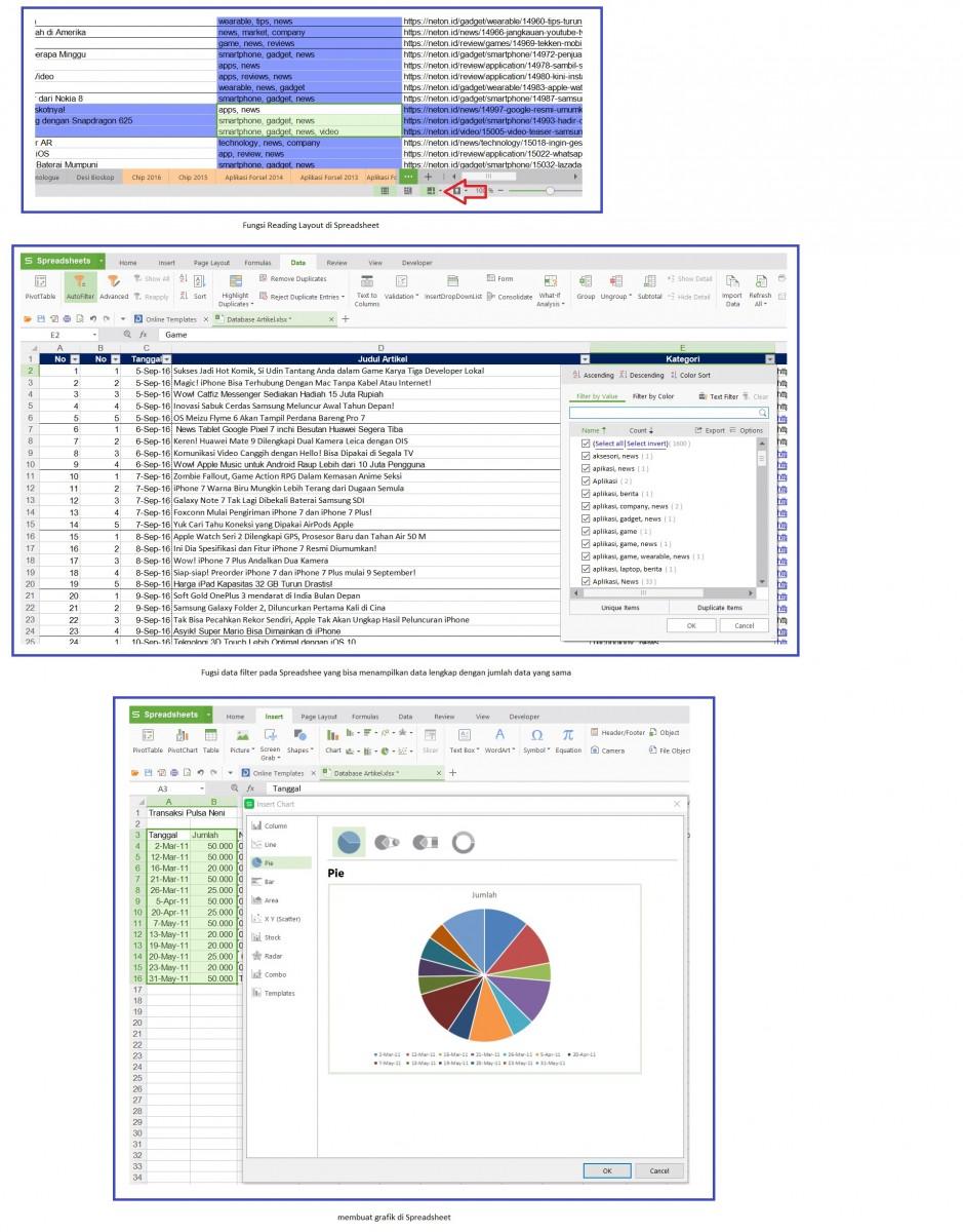 Bermain dengan data di Spreadsheet