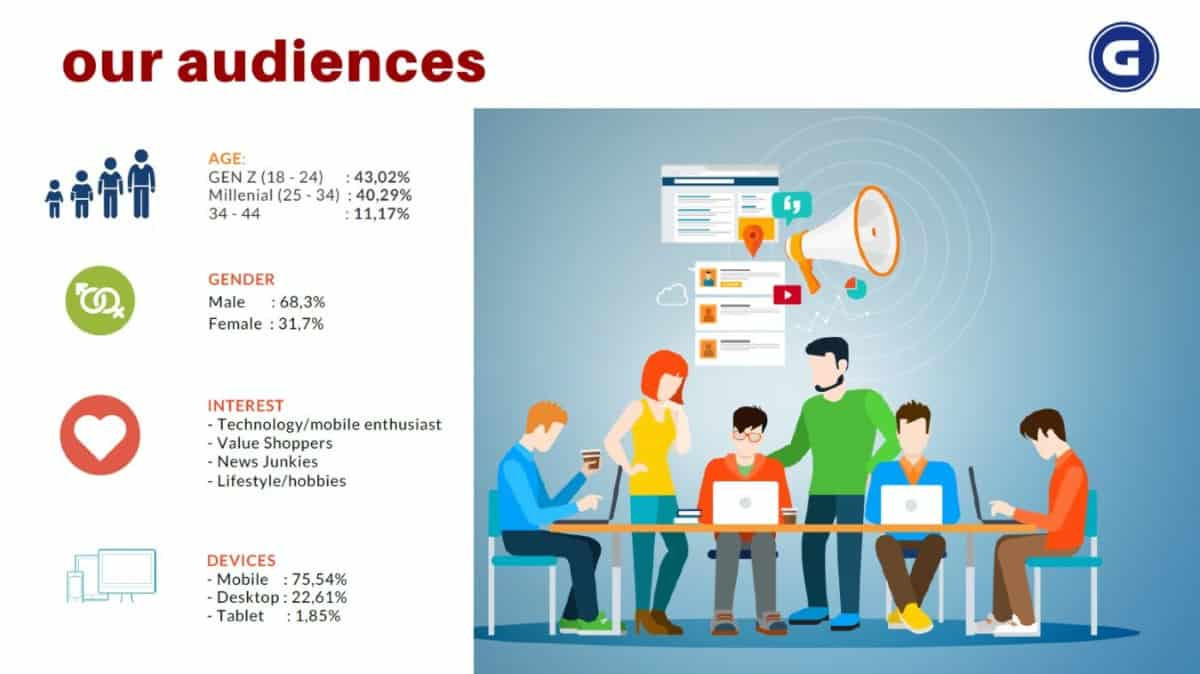 Gizmologi Audience