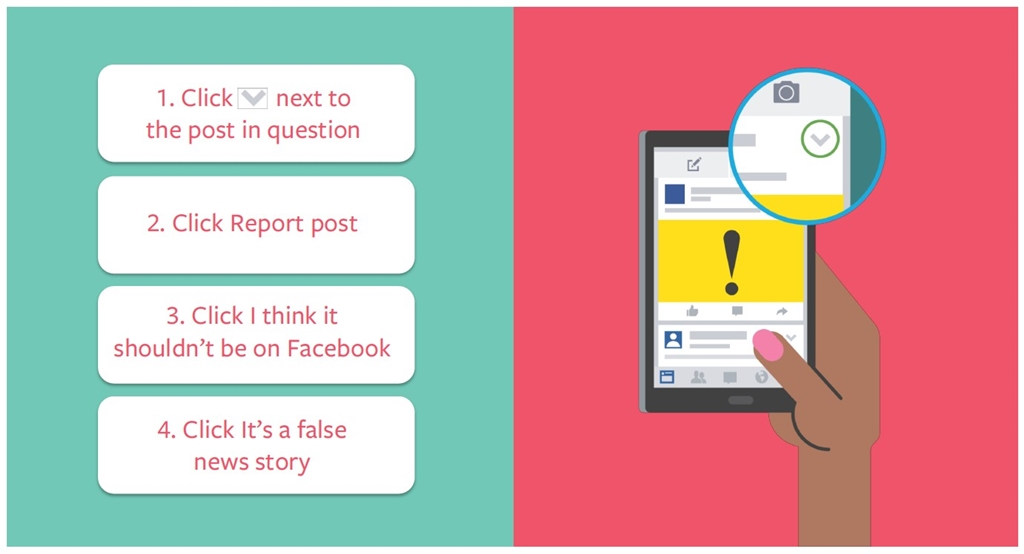 Laporkan berita palsu di Facebook