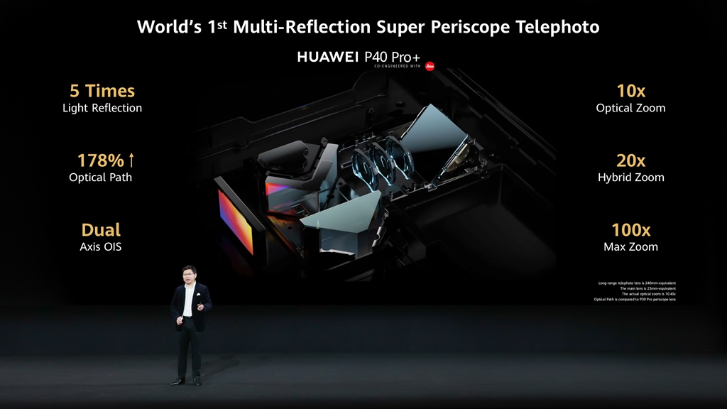 Arsitektur kamera periskop Huawei P40 Pro+