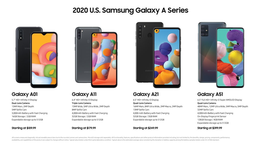 Samsung Galaxy A Series US 2020