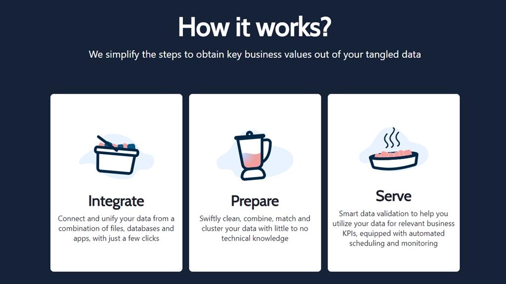 Cara kerja solusi manajemen big data Delman