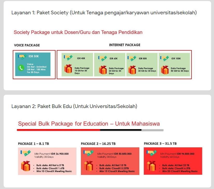 Paket Edukasi Telkomsel
