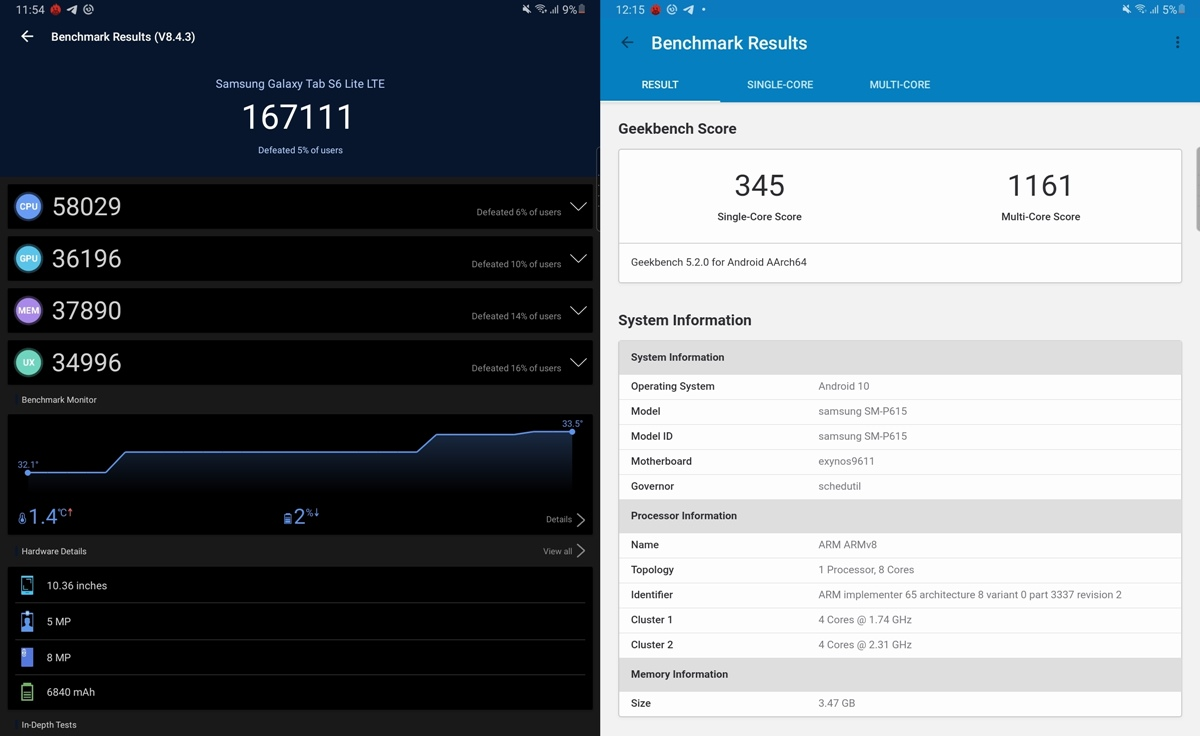 Benchmark Galaxy Tab S6 Lite