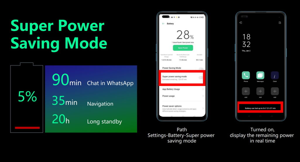 Super Power Saving Mode