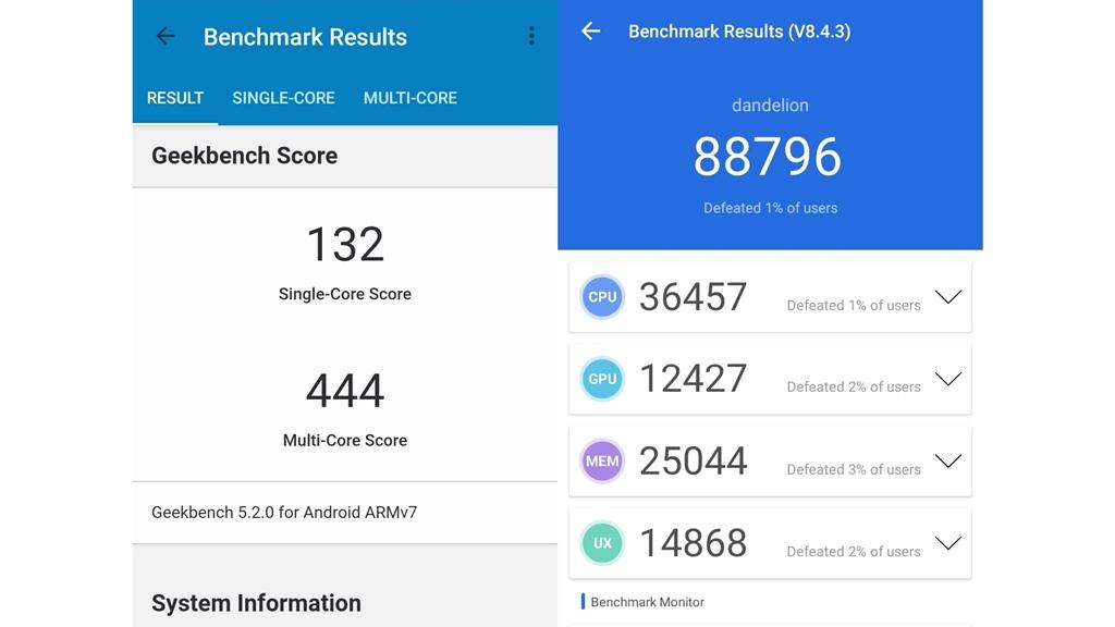 Skor benchmark Redmi 9A