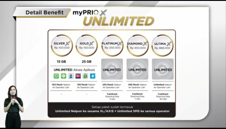myPRIO X Unlimited