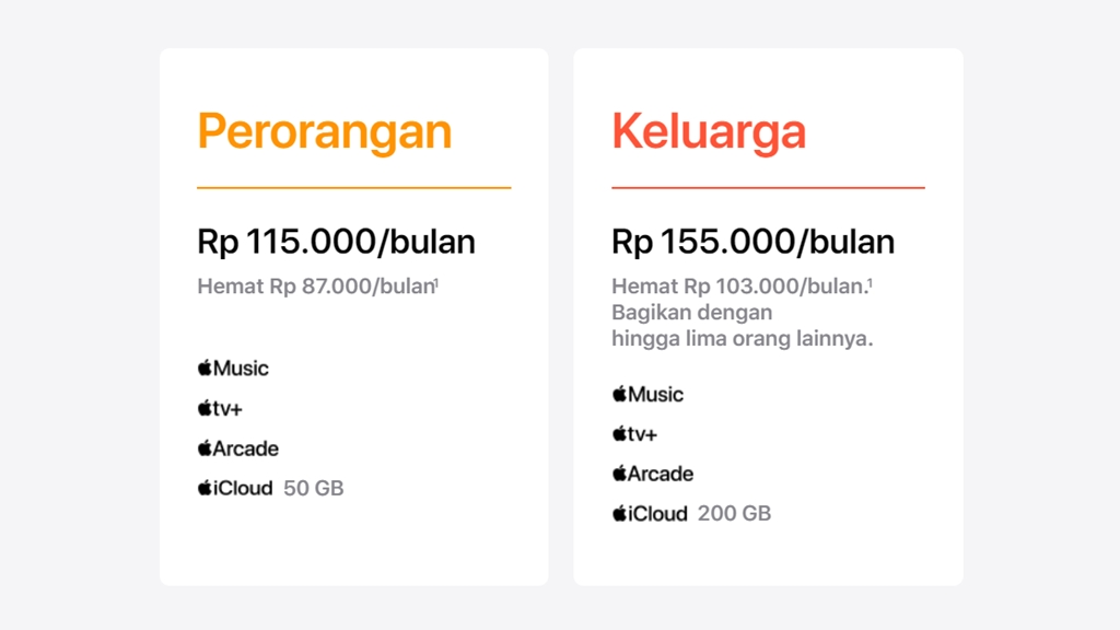 Paket Apple One Indonesia