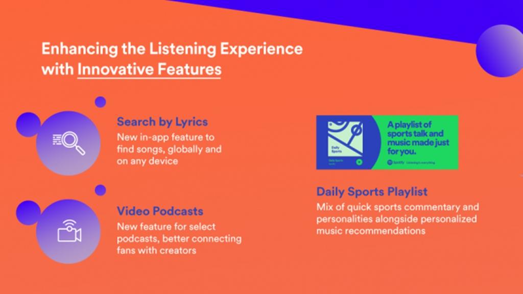 Fitur baru Spotify 2020