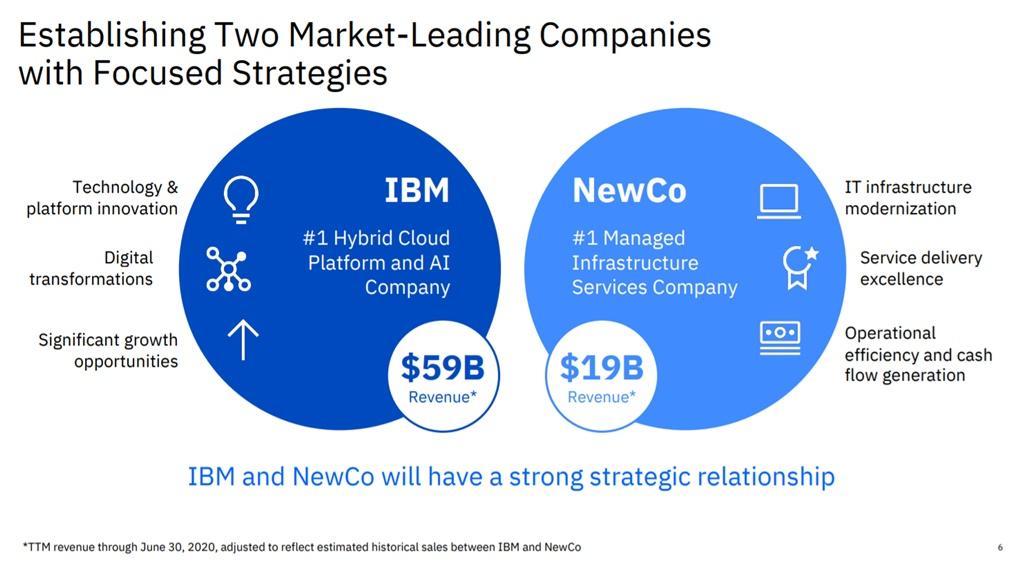 IBM - NewCo