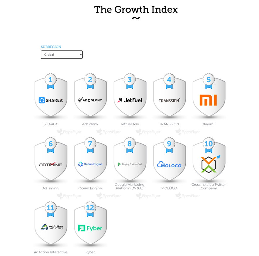 appsflyer growth