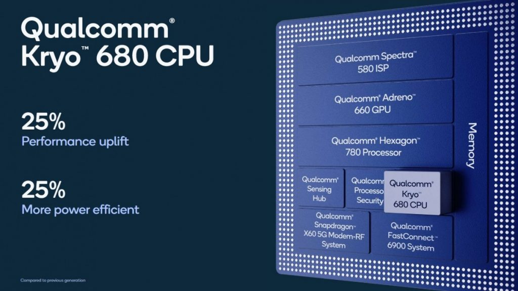 Snapdragon 888 - CPU