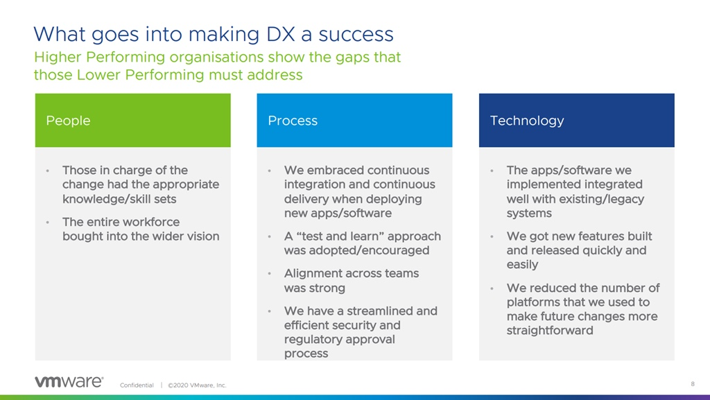 Kunci sukses transformasi digital - VMWare 2020