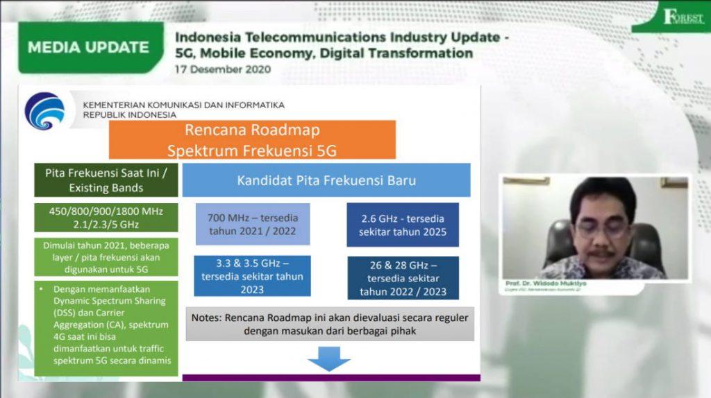 roadmap 5g indonesia