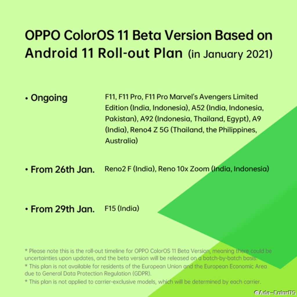 ColorOS 11 Beta Jan 2021 plan
