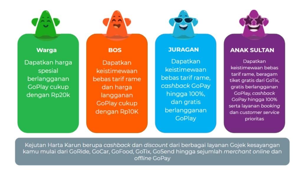Benefit GoClub