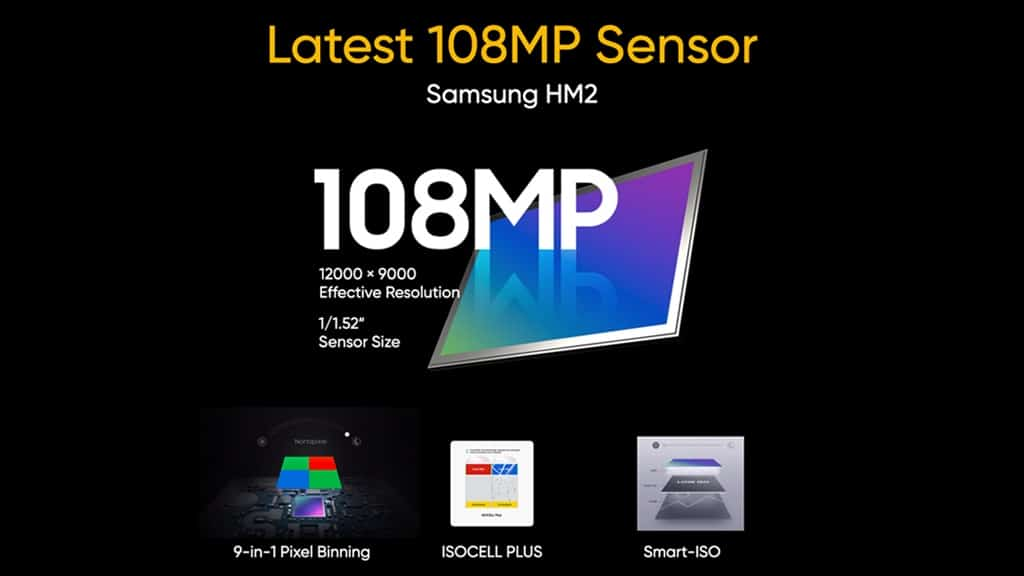 Samsung ISOCELL HM2 108MP