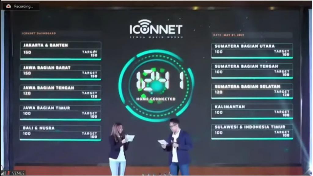 Peluncuran Iconnet PLN